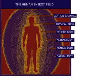 humanenergyfield